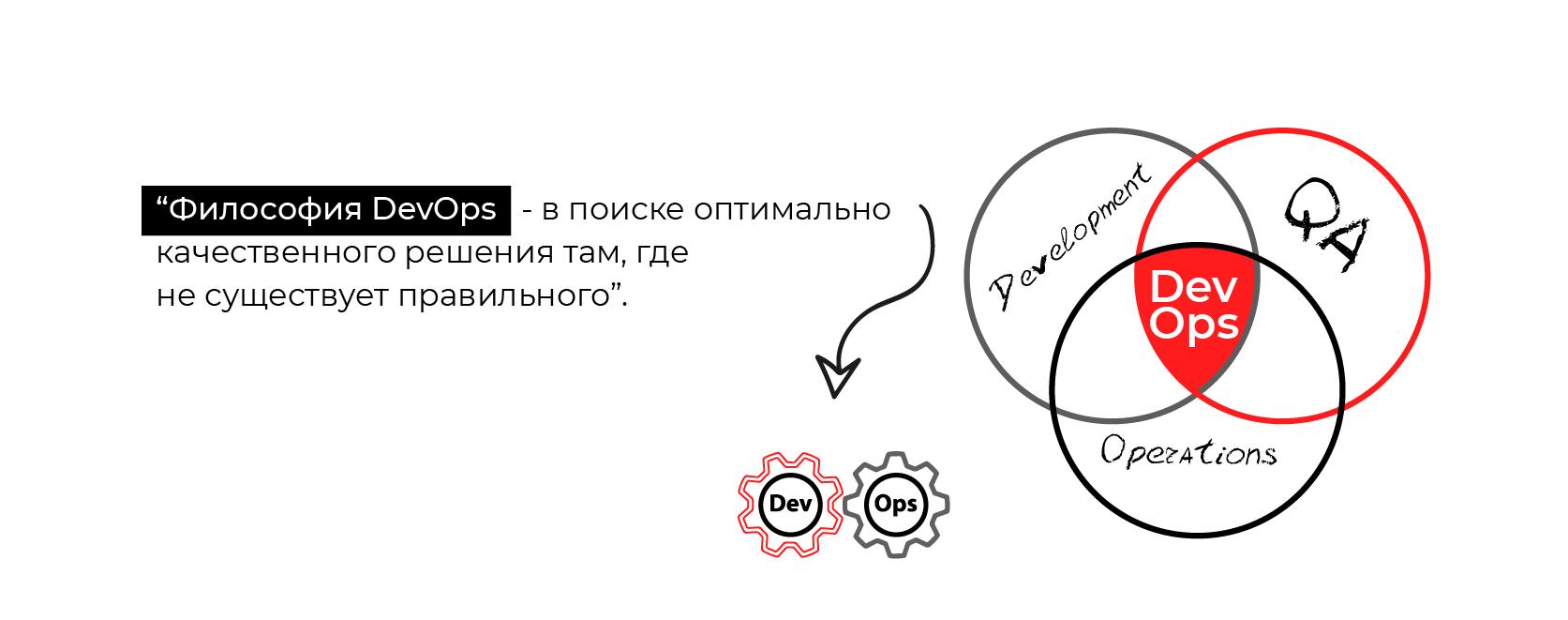 Философия Devops инженеров