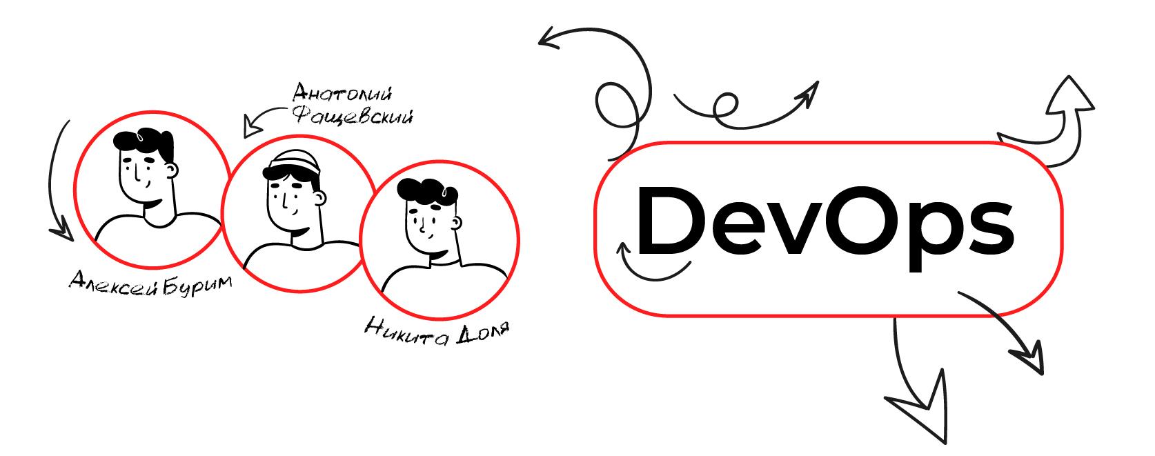 Диалоги о DevOps инженерах в iTechArt